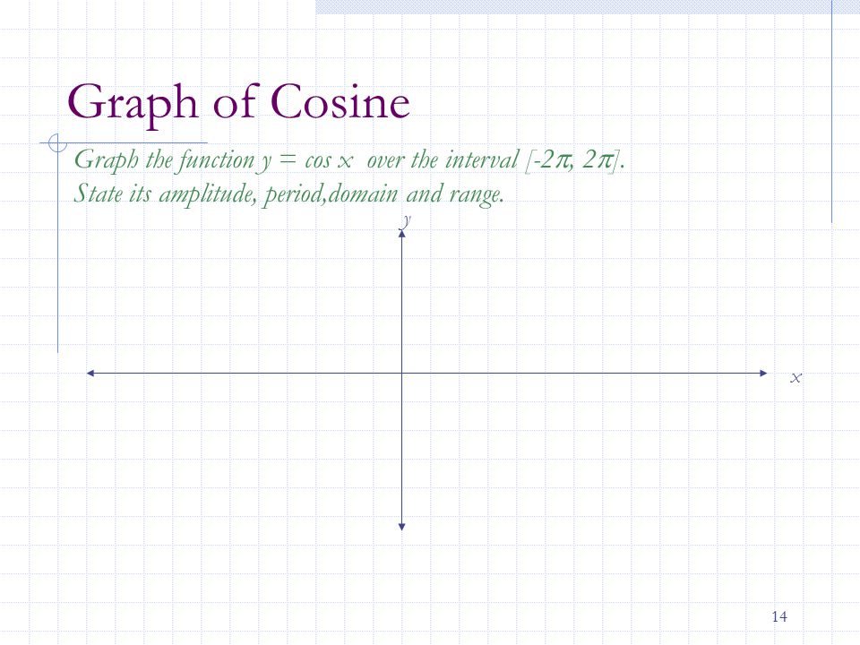 Graph of Cosine Graph the function y = cos x over the interval [-2, 2]. State its amplitude, period,domain and range.